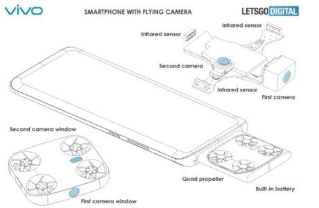 Vivo dépose un brevet pour un smartphone avec un drone photo intégré